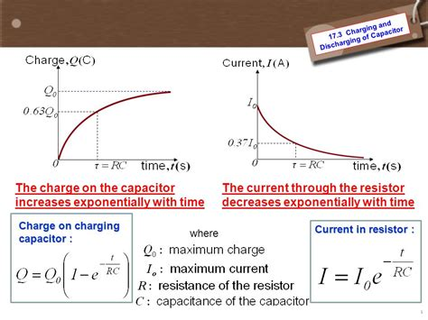 capacitor charge exponentially chapter 17 capacitor dielectrics pst 3 hours pdt 7 hours ppt