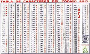 ascii ecowin codigo ascii newhairstylesformen2014 com