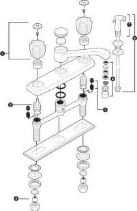 moen single handle kitchen faucet repair diagram home
