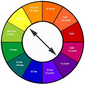 harmonious colors complimentary harmonious colours deehixon