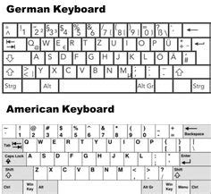 british and american keyboards wikipedia 1000 images about german teacher on pinterest deutsch