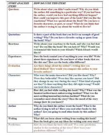 Reader Response Essay by Reader Response Essay