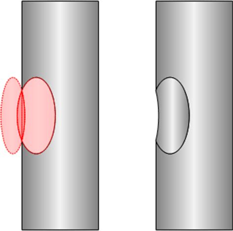 visio cylinder shape visio 187 illustrating a in a cylinder