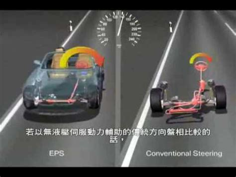 electric power steering 1994 audi 90 security system bmw electric power steering eps 電能輔助動力方向盤 youtube