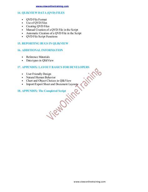 format date qlikview script qlikview online training