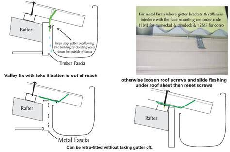 Retroseal HOUSESEAL roof eave Vermin Seal   Steel Sheds in
