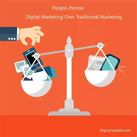 online advertising better than traditional advertising is digital marketing better than traditional marketing