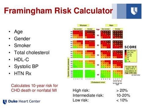 prevention 2014 cardiovascular risk assessment