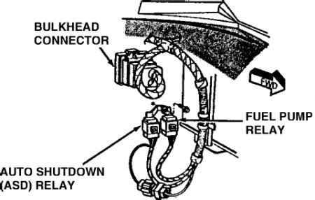 1997 Pontiac Bonneville Eagine Won T Start Electrical