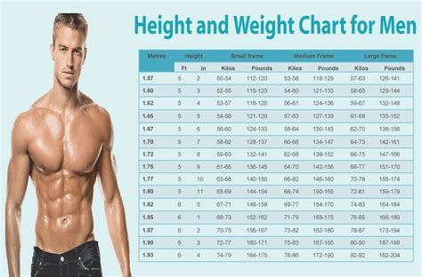 ideal picture height height and weight chart for men world of charts