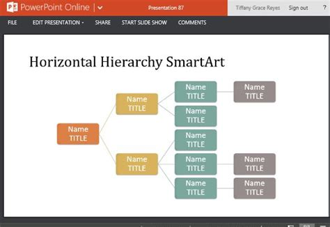 table hierarchy layout organizational chart template for powerpoint online