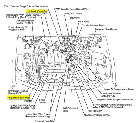 1997 nissan engine diagram i a 1997 nissan maxima gxe within the past six