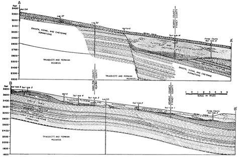 hamilton county section 8 kgs hamilton and kearny counties geology
