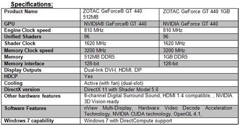 Vga Card Predator Gt240 1gb Ddr5 128 Bit zotac announces its geforce gt 440 graphics cards techpowerup