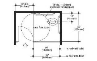 Ada Toilet Compartment Ada Guidelines Toilet Partitions I D Pinterest
