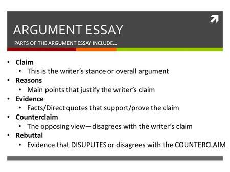 Persuasive Essay Components by The Argumentative Essay Introducing Argument The Counterclaim And Rebuttal Ppt
