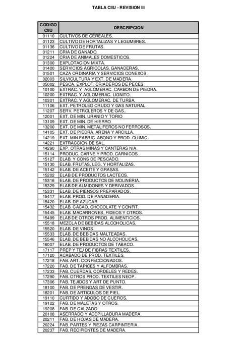 tabla de vencimientos tabla de detracciones de sunat 2015 tabla ciiu sunat