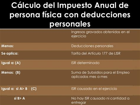 art 152 clculo del impuesto anual declaraciones de impuestos de personas f 237 sicas