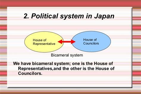Japanese political system(120319)