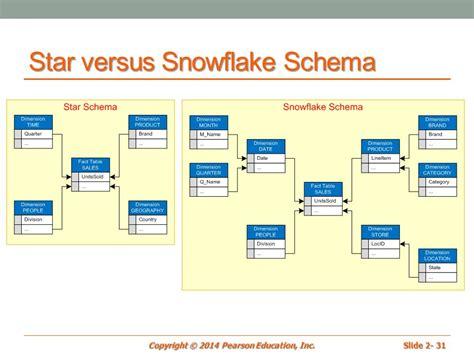 where to print resume paper snowflake schema yun56 co