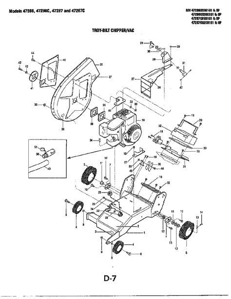 similiar engine repair manuals keywords marvelous troy bilt string trimmer parts diagram gallery best image diagram schematic guigou us