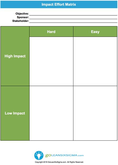Impact Effort Matrix Template Exle Effort Vs Impact Matrix Excel Template