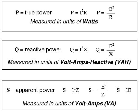 power of a capacitor equation true reactive and apparent power power factor electronics textbook
