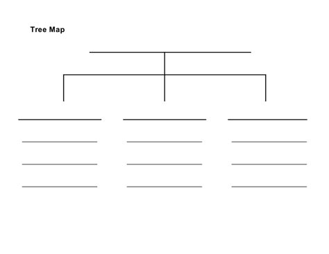 Tree Mapping And Confirmation Paragraphs Pre Ap English 2 Free Tree Map Templates
