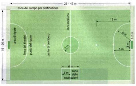 larghezza porta di calcio il calcio a cinque o calcetto