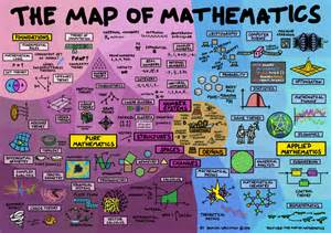 a map of mathematics denise gaskins let s play math