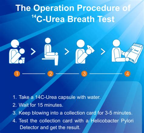 ubt test urea breath test ubt for h pylori principle procedure