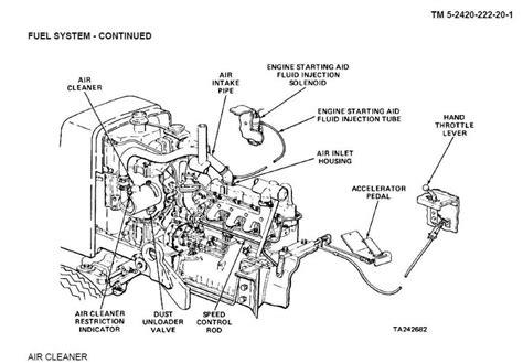 deere c214g wiring diagram repair wiring scheme