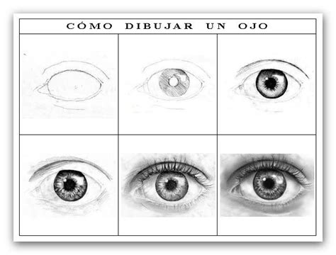 imagenes de ojos faciles de dibujar 17 mejores ideas sobre como dibujar ojos en pinterest