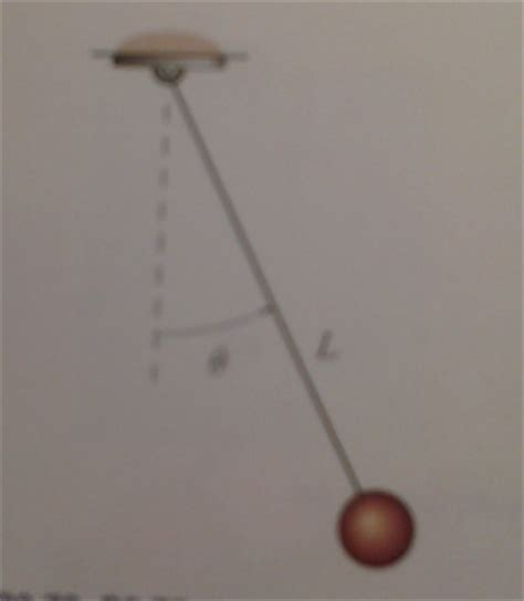 Pendulum L by The Angular Acceleration Of A Simple Pendulum Is G
