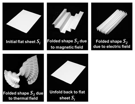 Origami Structures - multiscale modeling research in responsive origami