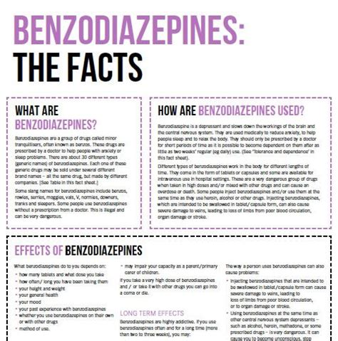How To Detox From Benzos by Benzodiazepines Your Room Nsw Health Get The Facts On