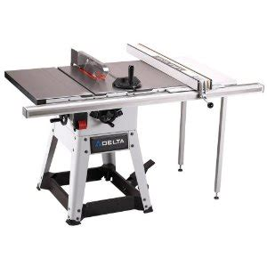 delta 36 982 table saw review active woodworking