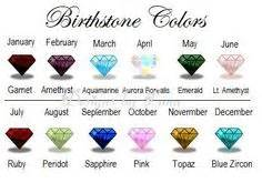 aries birthstone color 1000 images about tattoos on house of