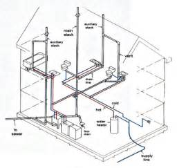 how to plumb a house dvo construction services inc design build general