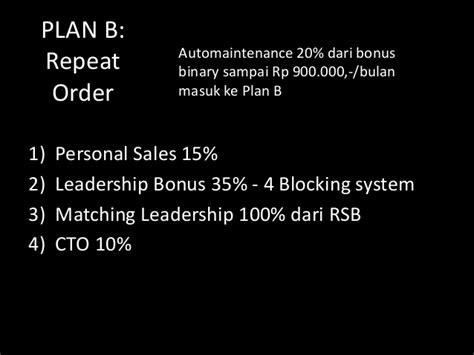 Cd Chrisye Box Set 3box X 7 Album 21 Cd Semua Album Complit marketing plan bisnis globalrxi system indonesia