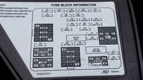 1999 suburban interior l module chevy 1500 suburban 2000 2006 fuse box location