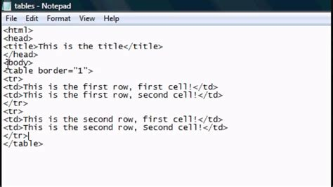 tutorial html notepad html tutorial 4 html website tables layouts tutorial