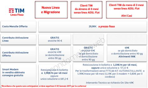 offerta tim casa novit 224 tim in arrivo tim smart fibra edition a 29 90