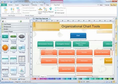 organization tools quit change habits free organizational chart