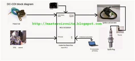 modifying dc cdi techy  day blogger  noon   hobbyist  night