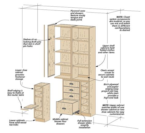 closet plans closet organizer woodsmith plans