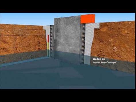 Gamis Payet Buka Pintu 1 rancang bangun pendeteksi level ketinggian