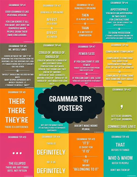 Plakat Englisch by Never Cease 2 Learn Grammar Posters