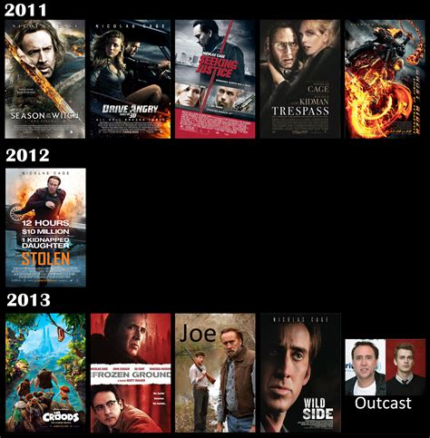 Film Nicolas Cage 2013 | nicolas cage movies list