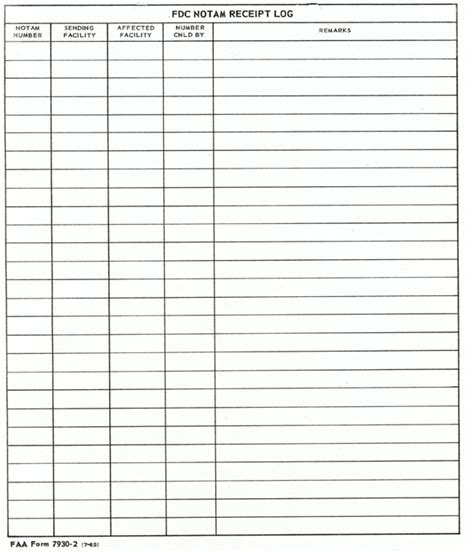 package receipt log template graphic of fdc notam receipt log form